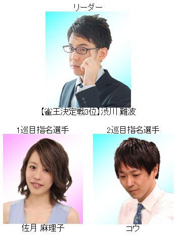 渋川難波 結婚